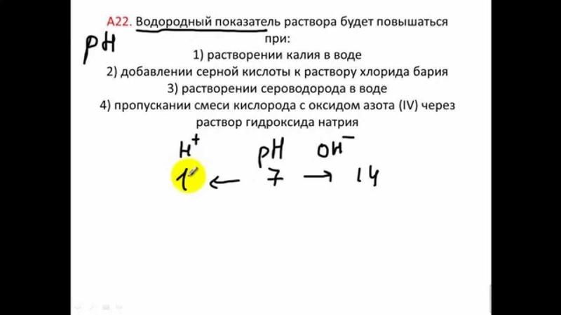 Тесты по химии Водородный показатель рН ЦТ 2012 Тест А22