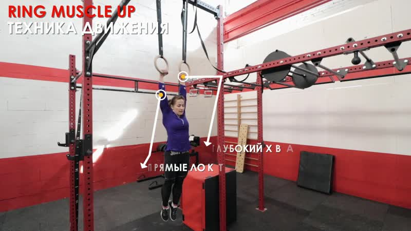 RMU Ring Muscle up выходы на кольцах