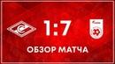 Кубок России 1 8 Спартак Газпром Югра Ответный матч 1 7 Обзор