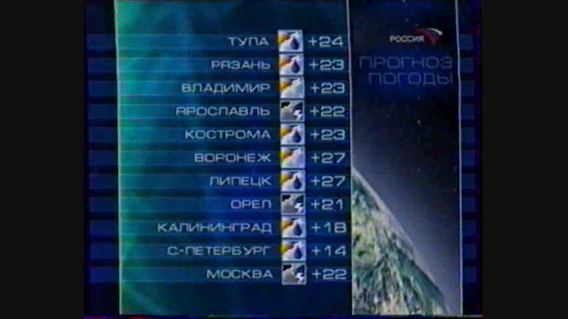 Окончание Вестей и заставка анонса (Россия, май 2006) 3