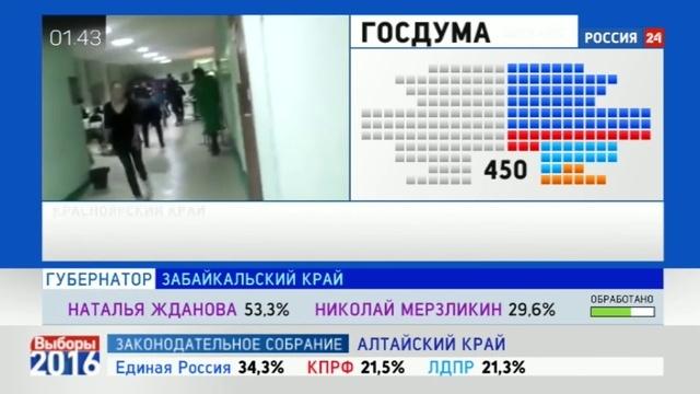 Новости на Россия 24 • В Дагестане разгромлен один из избирательных участков
