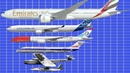 Size Comparison of Passenger Aircraft