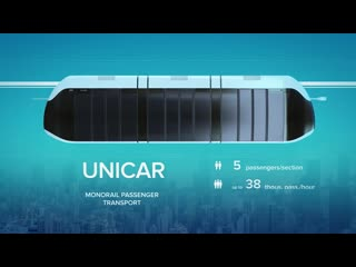 Skyway urban transport - новая презентация