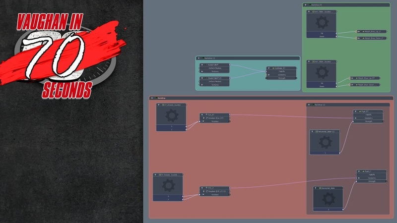 MODO 12.2 | Schematic Backdrop Node