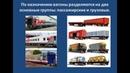 Конструкция вагонов Лекция 1 Общие сведения о вагонах