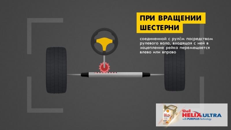 Принцип работы рулевого механизма реечного типа (720p).mp4