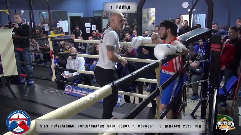 5-е рейтинговые бои Лига бокса г. Москвы – 8.12.18 г. до 64 кг.