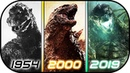 EVOLUTION of GODZILLA in Movies (1954-2019) Godzilla King of the Monsters 2019 Ready Player One 2018