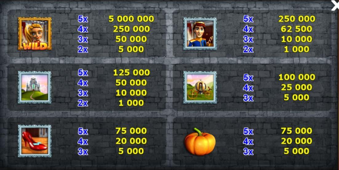 Таблица выплат слота Spinderella
