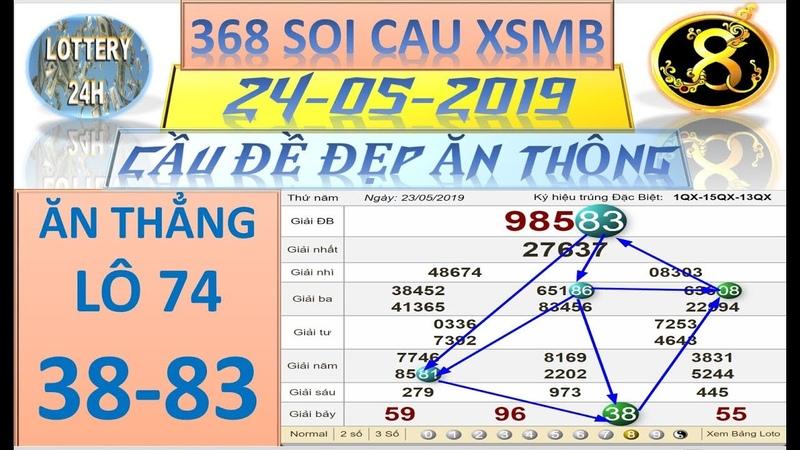 Thánh Lô Thần Đề, Soi Cầu Siêu Chuẩn, Dự Đoán KQ XSMB 24/05