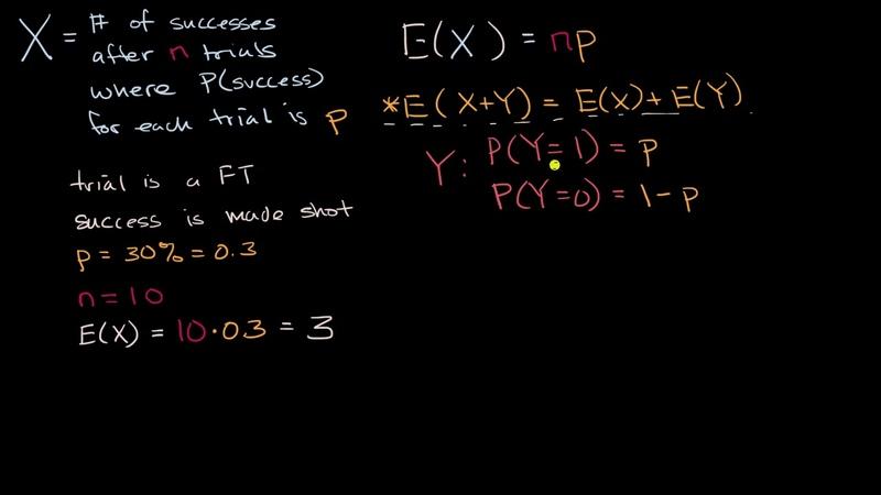 Expected value of a binomial variable | Random variables | AP Statistics | Khan Academy