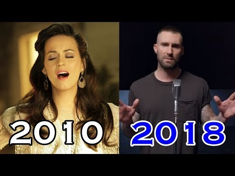 Top 10 Most Viewed Music Videos Each Year (2010-2018)
