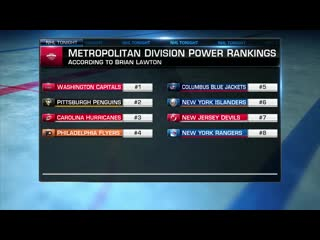 Nhl tonight metro division sep 5, 2019
