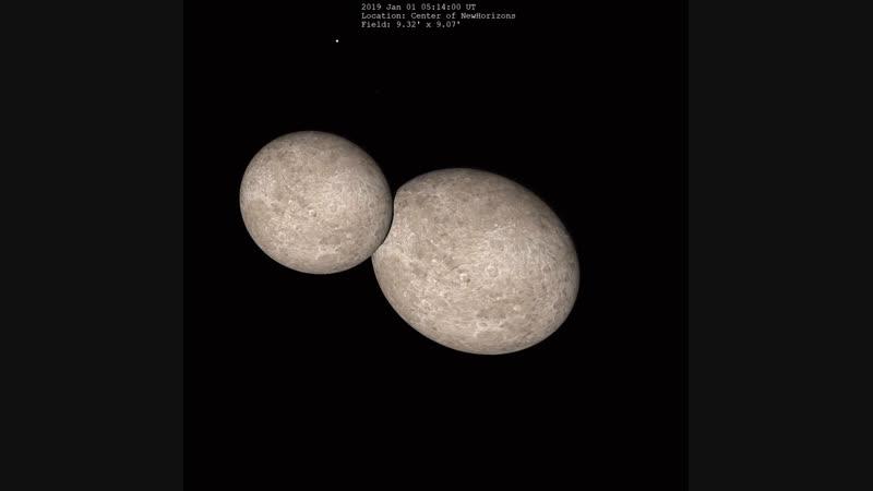 Модель сближения станции Новые Горизонты с астероидом 2014 MU69 Ультима Туле