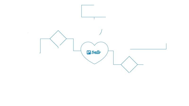 Good Gantt - The Best Gantt Chart for Trello