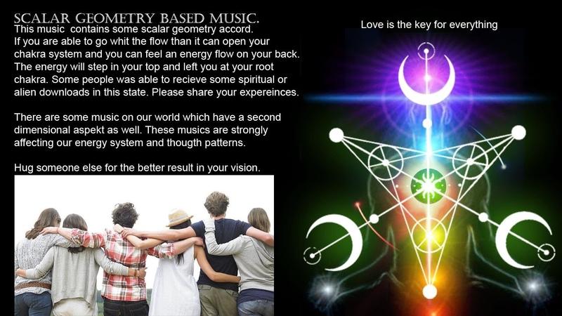 Scalar Geometry Based Music