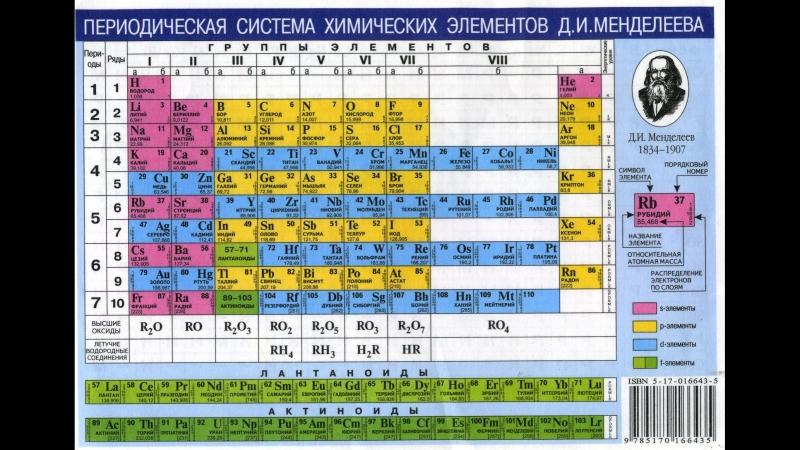 Таблица Менделеева. Причина атомной периодичности