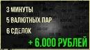 6 сделок за 3 минуты по 5 валютным парам Вход по тренду подтверждение движения новостями