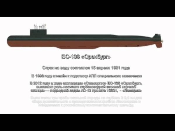 Лошарик российская глубоководная атомная подводная лодка проекта 10831