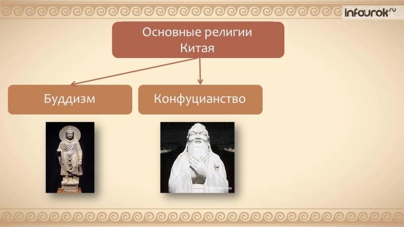16. Страны Южной, Восточной и Центральной Азии в Средние века