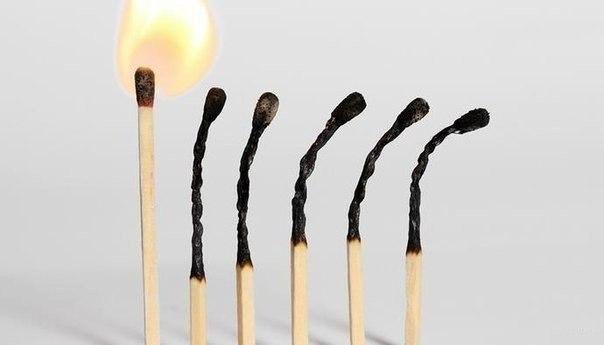СЭВ  синдром эмоционального выгорания