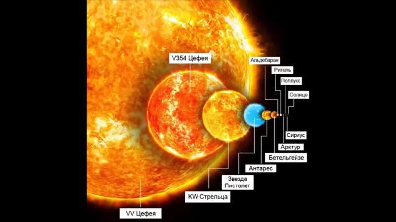 Наше место во вселенной шокирующее видео wsel astro kosmos f ww scscscrp