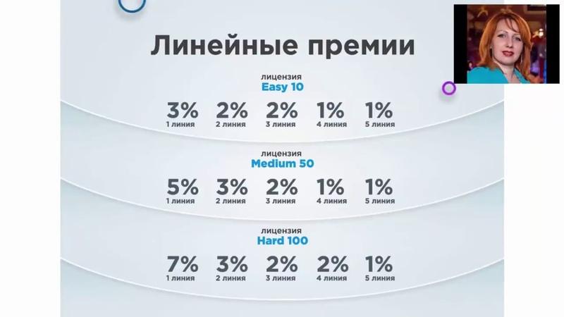 Тайрус Основной маркетинг план Ольга Ощепкова 25 08 2018 1