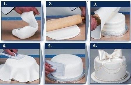 Как сделать мастику для торта своими руками Основными видами, получившими заслуженную популярность, являются молочная, желатиновая и мастика из маршмеллоу. Они не содержат сложных ингредиентов и