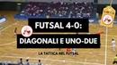 Futsal 4-0: movimento in Diagonale e UnoDue