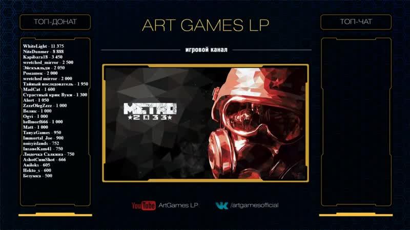 (1) Metro 2033 Redux от ArtGamesLP | Проходим на украинском | Освежаем в памяти | 18.01.2019 (1/2)