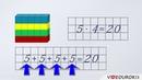 Конкретный смысл действия умножение Название чисел при умножении