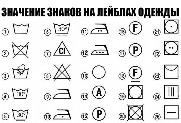 Значение знаков на лейблах одежды