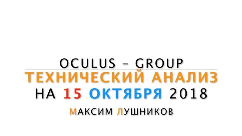 Технический обзор рынка Форекс на 15.10.2018 от Максима Лушникова