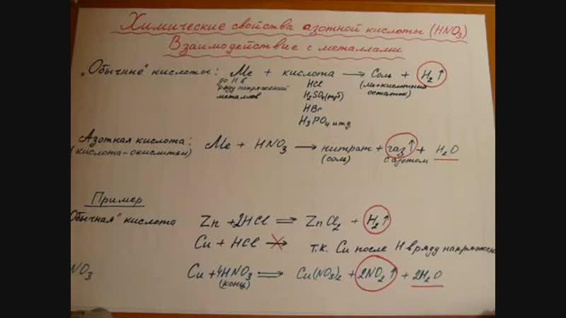 Азотная кислота Химические свойства Взаимодействие с металлами