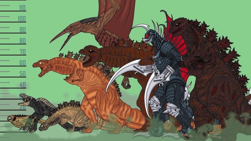 Размеры монстров (ASM) Monsters Size Comparison (ASM) - Shin Godzilla Evolution