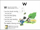Jolly Phonics Letter W