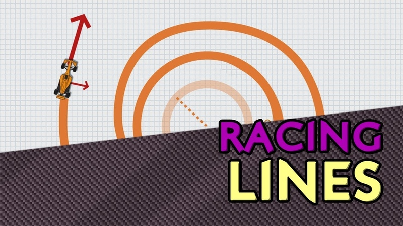 Racing Lines explained