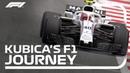 Возвращение Роберта Кубицы в Формулу 1