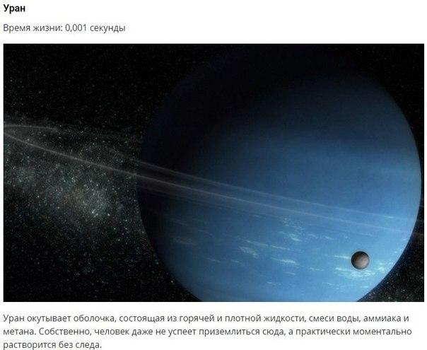 Сможет ли человек выжить на других планетах Мы вовсю обсуждаем возможность терраформирования Марса, полеты управляемого зонда к кометам и вполне серьезно задумываемся о том, не стоит ли нам