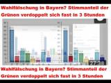 Wahlfälschung in Bayern Stimmanteil der Grünen verdoppelt sich fast in 3 Stunden