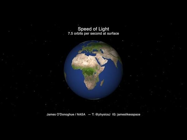 Speed of light around Earth, 7.5 laps per second
