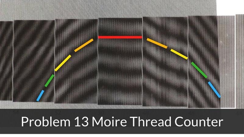 DIY Moire Thread Counter (IYPT 2019 Problem 13 Demonstration)