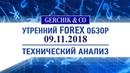 ⚡ Технический анализ основных валют 09.11.2018 Обзор Форекс с Gerchik Co.