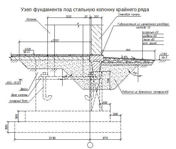 Несколько узлов промышленных зданий