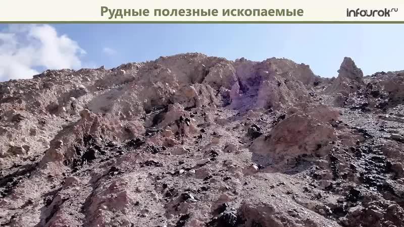 Полезные ископаемые. Их классификация и применение _ Окружающий мир 4 класс 24 _ Инфоурок