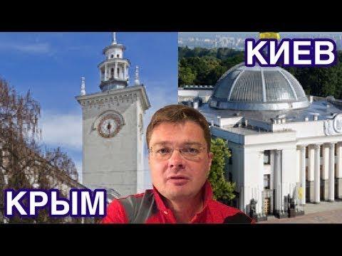 Киев или Симферополь? Где люди чувствуют себя в большей безопасности