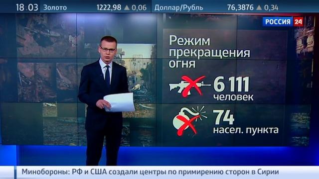 Новости на Россия 24 • В Сирии после прекращения огня российские военные сосредоточились на гуманитарной миссии