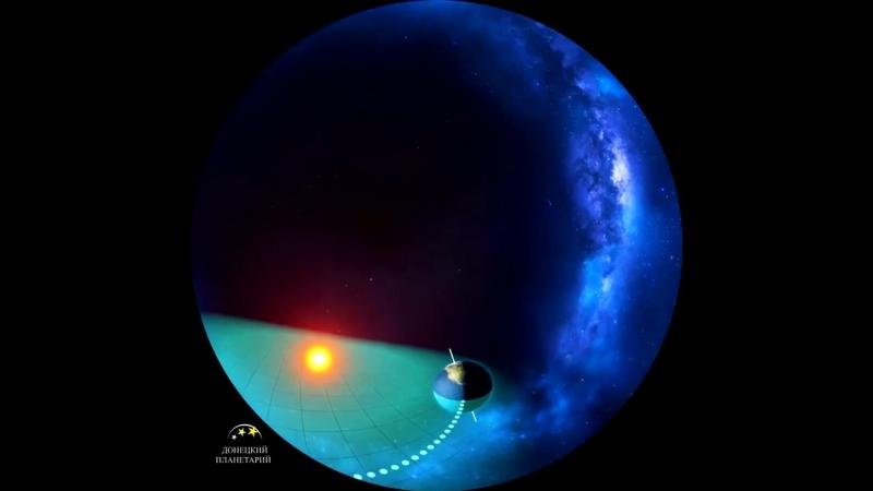 Движение Земли - трейлер (Донецкий планетарий 2015)