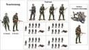 Состав стрелкового взвода Вермахта Вооружение немецкого солдата во Второй мировой