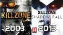 Evolution of Killzone Games 2003-2013